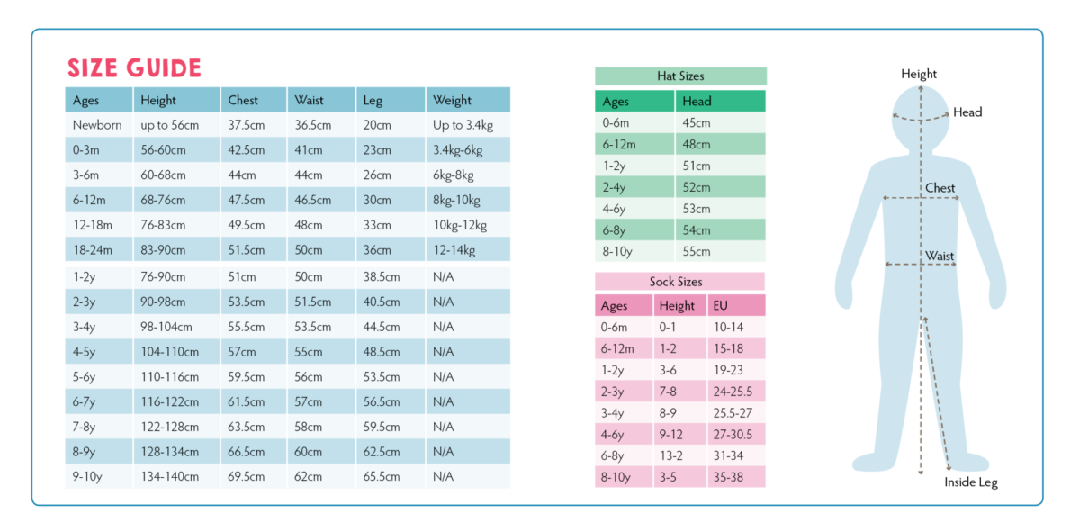 Size Guide Frugi